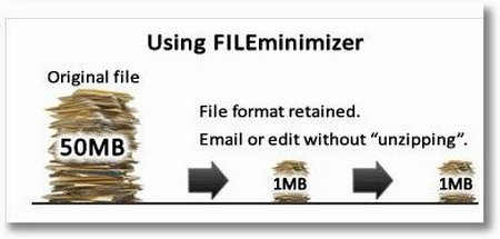 FILEminimizer Office compresses files and creates space