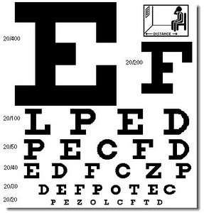 onlinesnelleneyetest small Online Eye Test   see what...?