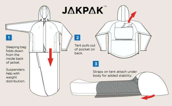 JakPak – A tent and sleeping bag built into a jacket