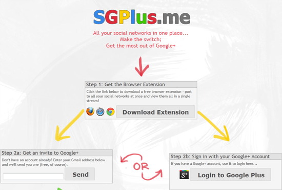 SGPlus.me puts your Facebook and Google+ feeds in one place