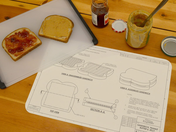 Engineering Blueprint Placemat Set – You just think you know how to assemble these desserts