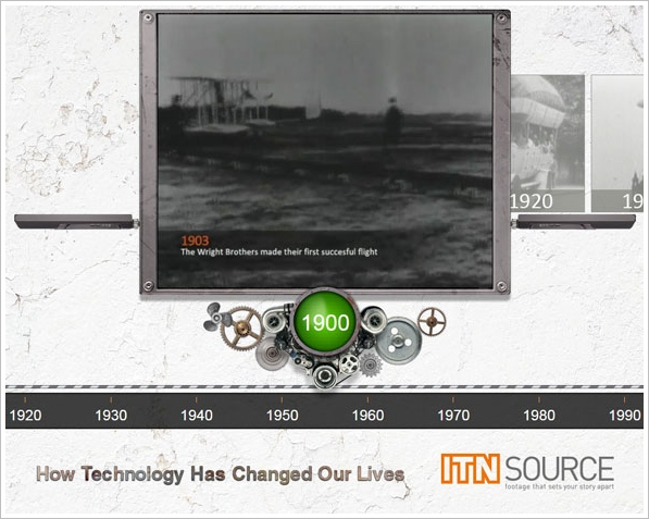 How Technology Has Changed Our Lives – 114 years of 'progress' in a very cool video cascade