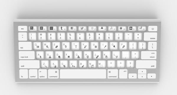 Sonder – a truly customizable keyboard