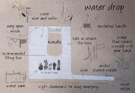 WaterDrop 3