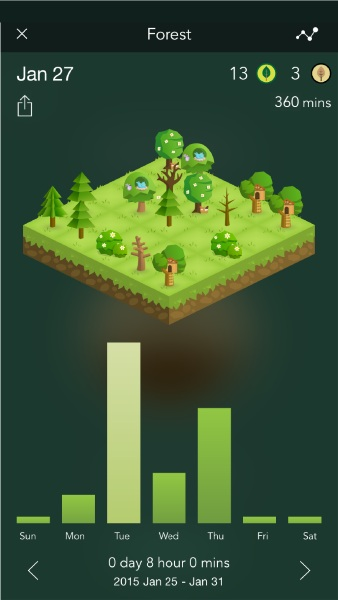 Forest – grow trees and break your smartphone habit