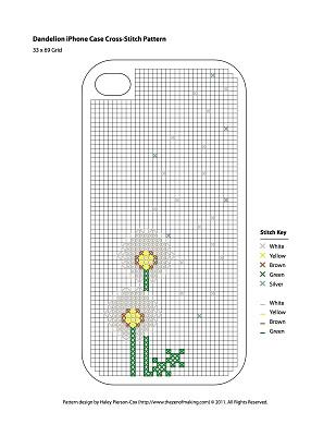 Dandelion iPhone Case Cross-Stitch Pattern | Red-Handled Scissors