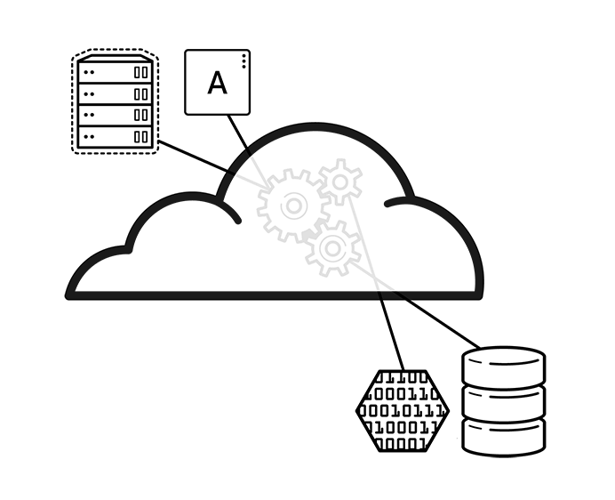 What is cloud management?