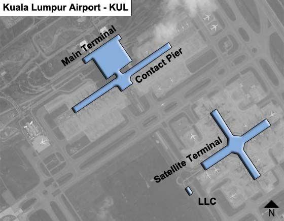Kuala Lumpur Airport Overview Map