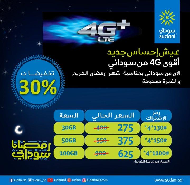 provider-internet-di-sudan-sudani