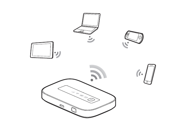 Huawei E5332 Mobile Hotspot HSPA+ UMTS WLAN MiFi Hotspot