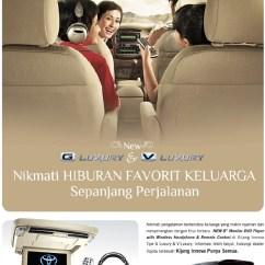 All New Toyota Kijang Innova V Luxury Spesifikasi Grand Avanza 2015 G Redirectline