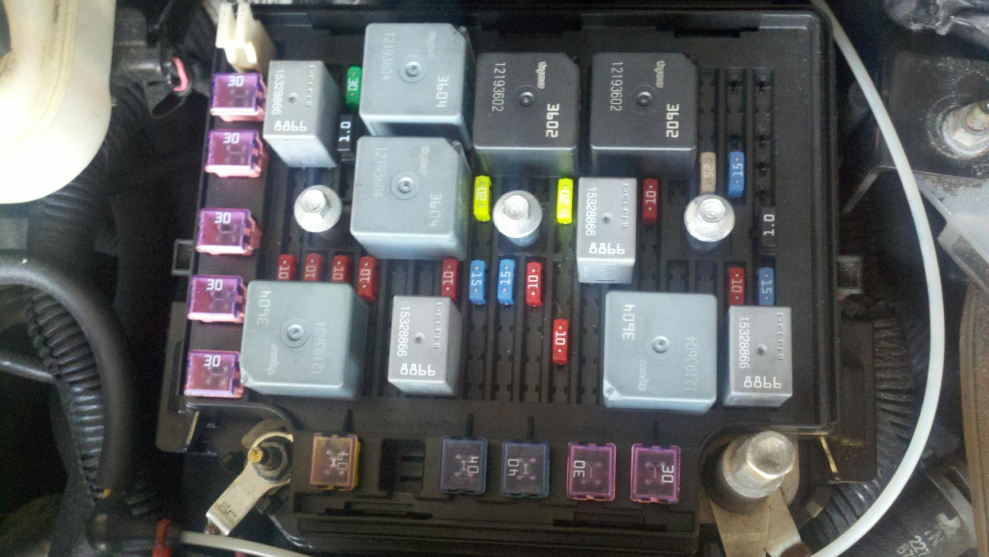 hight resolution of saturn fuse box wiring library jeep grand cherokee laredo fuse box fuse box in saturn vue