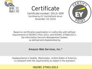 Amazon ISO27001