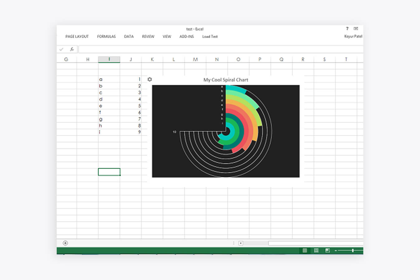 Radial bar chart also data visualisation tools for excel bringing to life rh redpixie