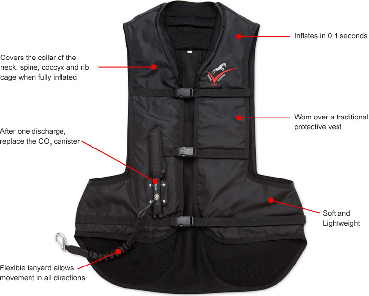 Point Two ProAir Adult Air Jacket (Screw Fit) - Black - Redpost Equestrian