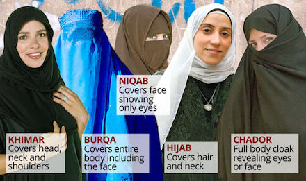 Different types of Muslim dress