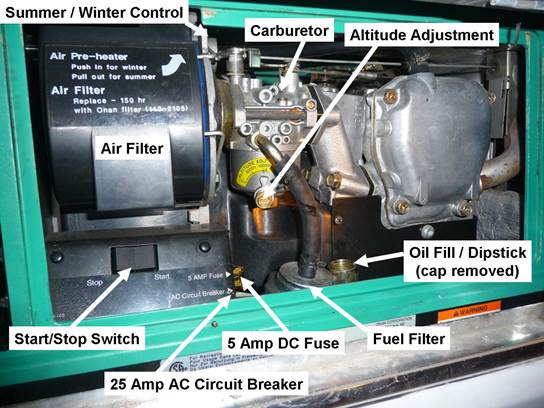 Diesel Generator Control Panel Circuit Breaker