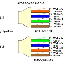 Cat 5 Crossover Wiring Diagram Data Flow For Event Management System Straight Through Cable Solved Network Forum 1 Reply