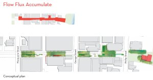 A concept was developed to identify the areas people could and/or would accumulate. These locations were planted with trees and dense garden beds, to treat stormwater run-off, create shade as well as located seating and the like.