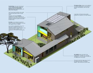 Isometric view of the house. The significant attributes have been annotated and identified.