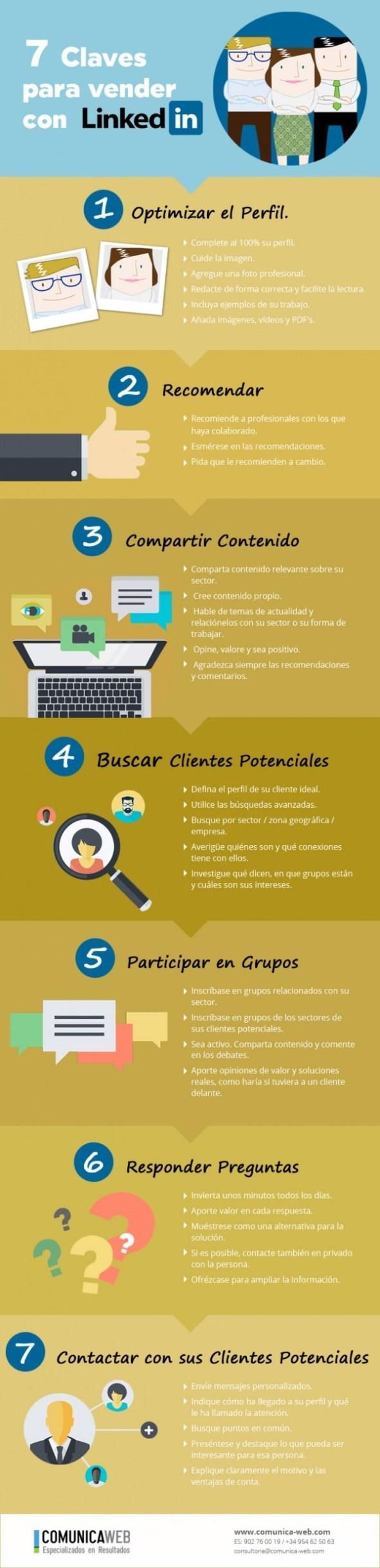 linkedin-estrategia-ventas-infografia