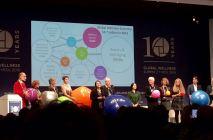 Global Wellness Economy - Spitzenreiter sind Beauty und Anit-Aging mit 999 Milliarden Dollar.