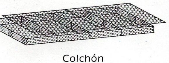 Gavión Colchón
