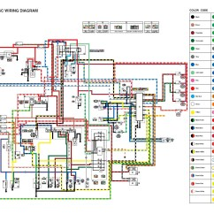 2000 Yamaha Yzf R6 Wiring Diagram Drawing A Fire Escape Wr450f 2005 Motor ~ Elsalvadorla