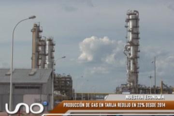 NUESTRA ECONOMÍA: PRODUCCIÓN DE GAS EN TARIJA SE REDUJO EN UN 22% DESDE 2014