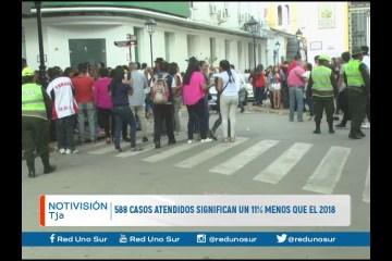 588 CASOS ATENDIDOS SIGNIFICAN UN 11% MENOS QUE EL 2018