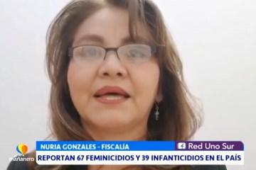REPORTAN 67 FEMICIDIOS Y 39 INFANTICIDIOS EN LO QUE VA DEL AÑO EN EL PAÍS
