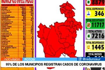 95% DE LOS MUNICIPIOS REGISTRAN CASOS DE CORONAVIRUS