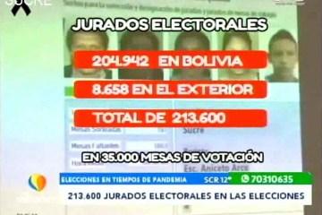 213.600 JURADOS ELECTORALES SORTEADOS PARA LAS ELECCIONES
