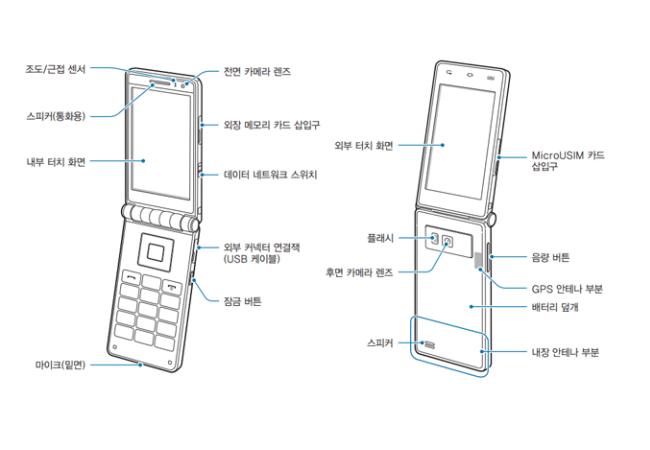 El nuevo smartphone