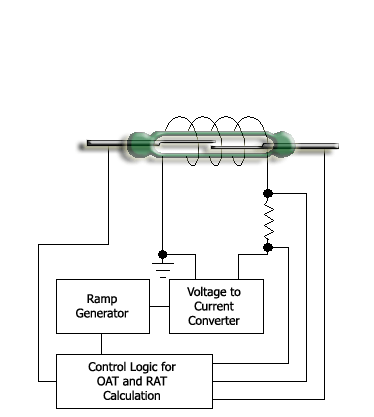 Reed Switch OAT and RAT measurement