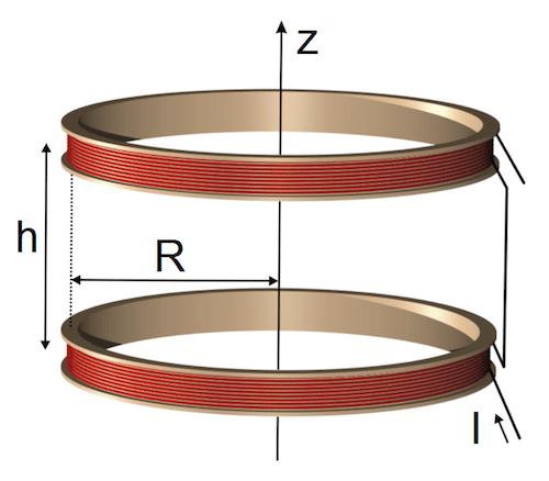 Helmholtz coil