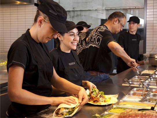Fast Food Restaurants Uk
