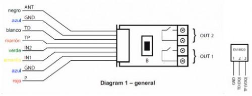 Capteurs de temperatures et controleur de ventilateur 12v