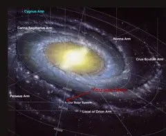 The Milky Way galaxy - you are here