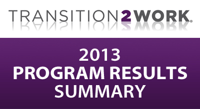 2013 Program Results Summary