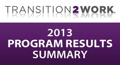 2013 Program Results Summary