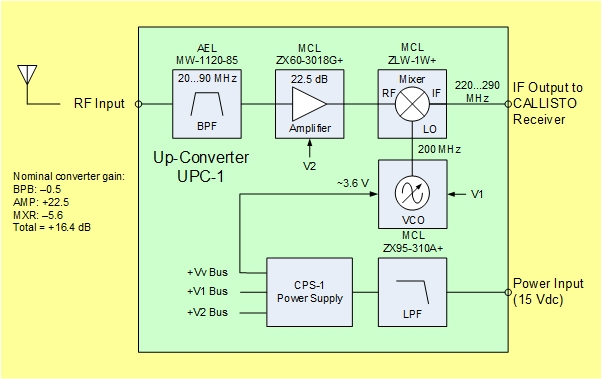 high voltage circuit diagram solar battery wiring for caravan charger somurich up-converter