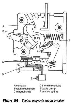 Refrigerator Troubleshooting. Circuit breakers: Magnetic circuit breaker diagram Circuit breaker
