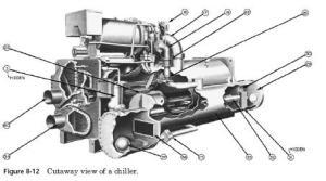 chiller cutaway
