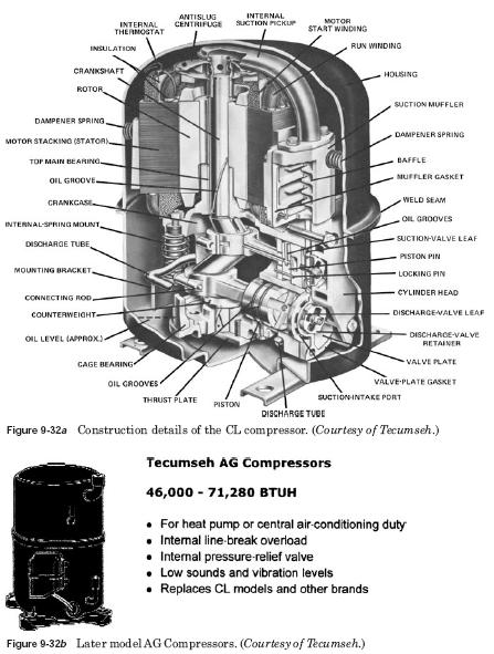 Three Phase Wiring Diagram Air Conditioning Ag Compressors