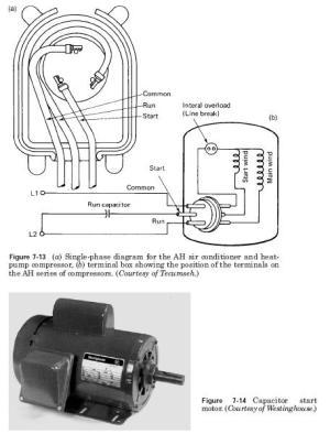 capasitor motor
