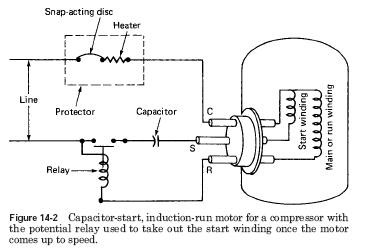 single phase capacitor start induction motor connection wiring diagram 12 volt hydraulic pump motor-start relays