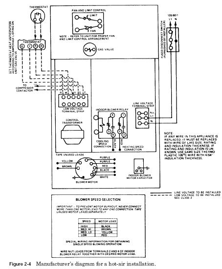 older gas furnace wiring diagram older wiring diagrams