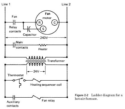Electric Furnace Wiring Diagram Electric Furnace Thermostat Wiring