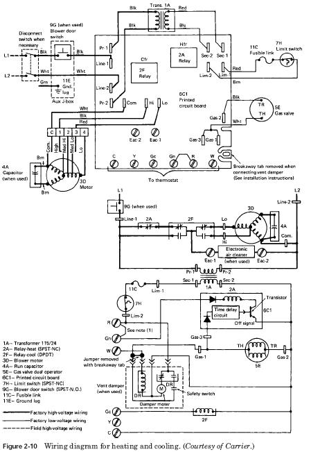 Furnace Control Board Wiring Diagram : 36 Wiring Diagram